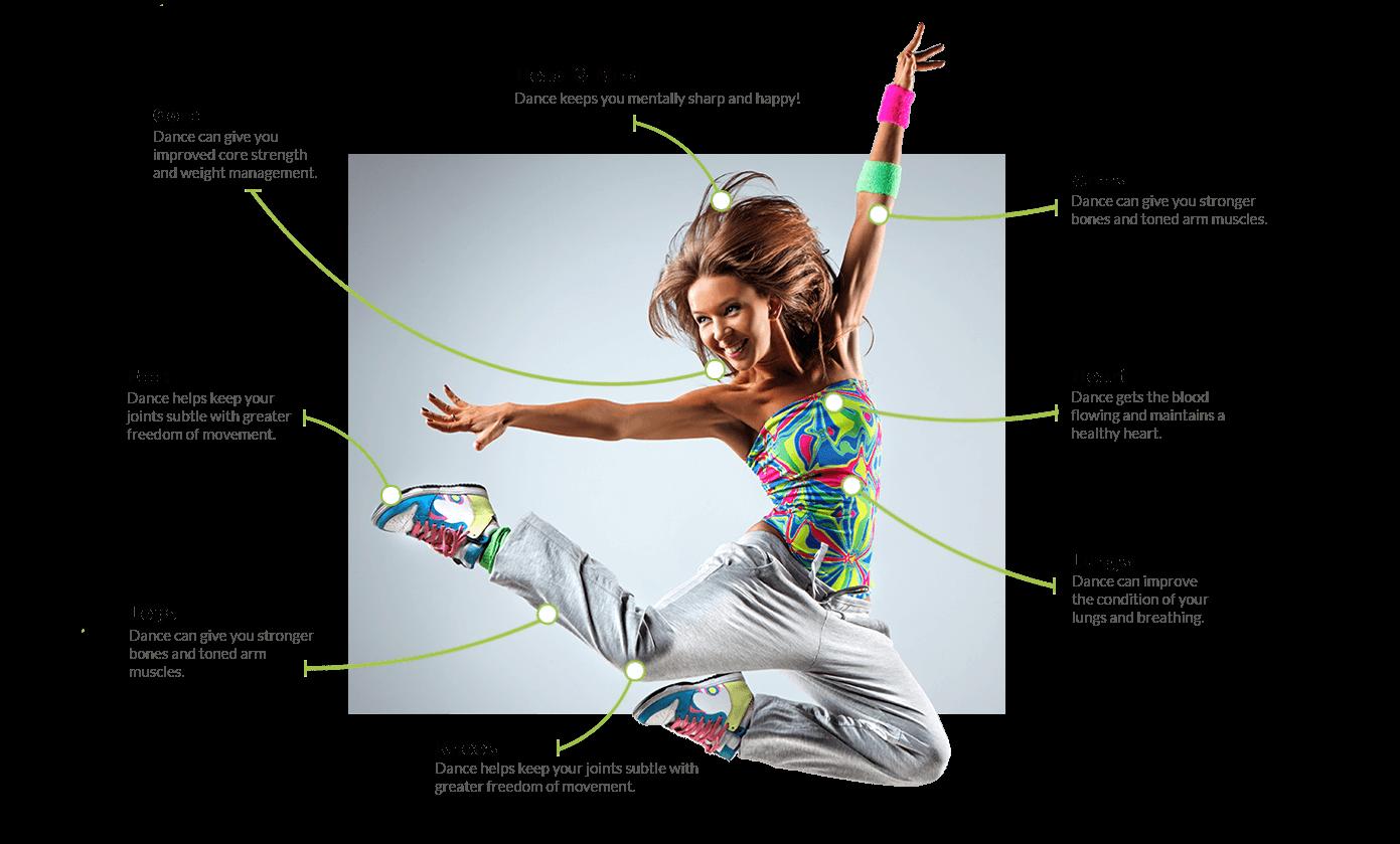 jive-dance-health-benefits